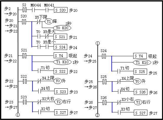三菱plc机械手程序_机械手大小球分选设备PLC装置的实验接线与编程(PLC流程图、梯形图)
