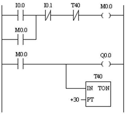 plc中使用的编程语言,梯形图保留了继电器电路图的风