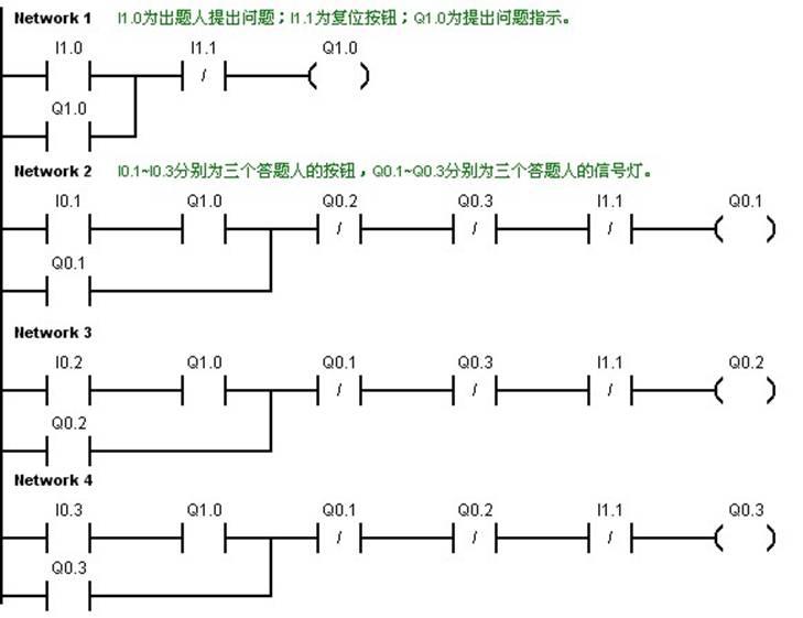 抢答器电路plc梯形图程序设计实例