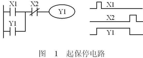 保持和停止电路(简称起保停电路)梯形图