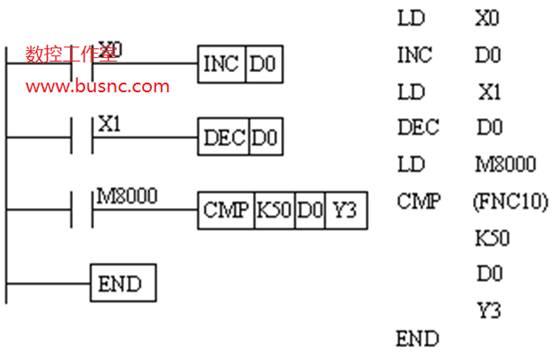 停车场plc自动控制程序设计