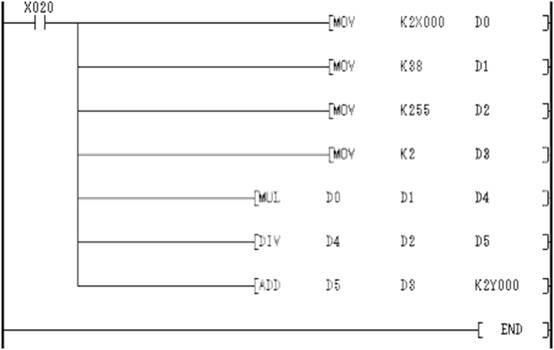 首页 供应产品 03 西门子dp接头6es7972-0bb12-0xa0  用plc梯形图