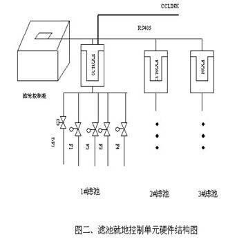电路 电路图 电子 户型 户型图 平面图 原理图 356_356