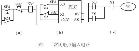 在些输入信号只能由常闭触点提供,图1a是控制电机运行的继电路图,SB1和SB2分别是起动按钮和停止按钮,如果将它们的常开触点接到PLC的输入端,梯形图中触点的类型与图1a完全一致。如果接入PLC的是SB2的常闭触点,按下图1b中的SB2,其常闭触点断开,X1变为OFF,它的常开触点断开,显然在梯形图中应将X1的常开触点与Y0的线圈串联(见图1c),但是这时在梯形图中所用的X1的触点类型与PLC外接SB2的常开触点时刚好相反,与继电器电路图中的习惯也是相反的。建议尽可能用常开触点作PLC的输入信号。