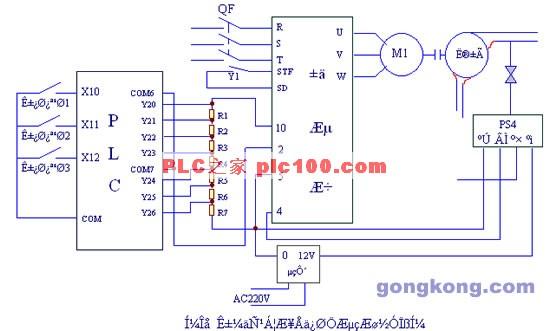 plc与变频器接线图; plc控制系统;