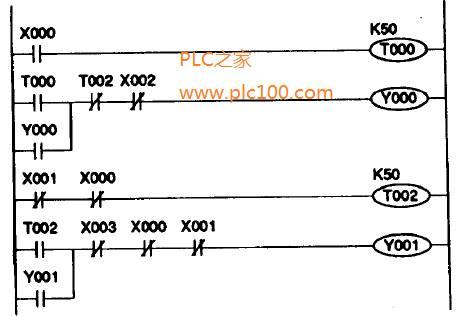 自动门的plc控制梯形图编程(检测和延时的应用)