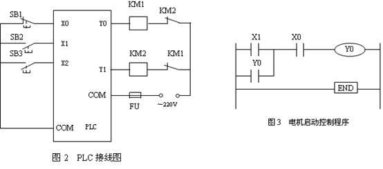 plc控制三相异步电动机的启动与正反转