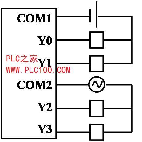 三菱plc的汇点式,分组式,分割式接线方式