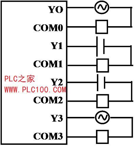 三菱PLC的汇点式 分组式 分割式接线方式