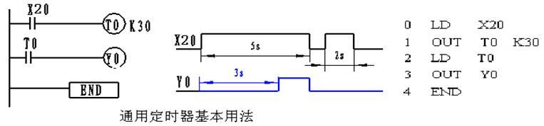 三菱fx系列plc的定时器(t)的基本使用方法举例