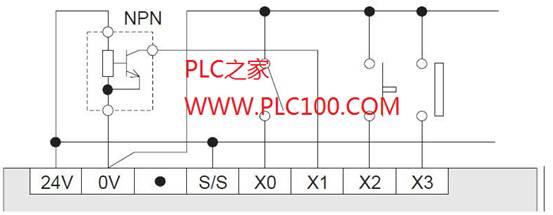 4接有NPN型传感器的典型输入回路接线-三菱PLC输入 输出回路的典图片