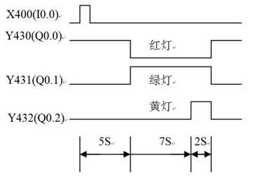 设计plc控制(画出接线
