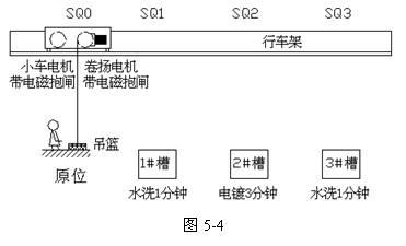 吊篮电箱36伏接线图