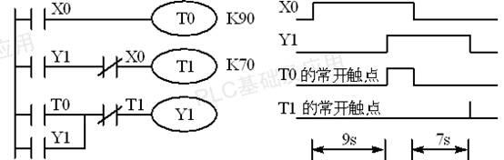 请判断下列说法的正确性 1.最初开发制造PLC的主要目的是为了保证控制系统可靠运行。() 2.PLC可以向扩展模块提供24V直流电源。( ) 3.系统程序是由PLC生产厂家编写的,固化到RAM中。( ) 4.PLC有与.或.非三种逻辑运算。() 5. PLC是一种数字运算操作的电子系统。( ) 6.梯形图中某一输出继电器的线圈通电时,对应的输出映像寄存器为0状态。输出模块中对应的硬件继电器的线圈失电,其常开触点闭合,使外部负载通电工作。( ) 7.PLC在RUN工作模式时,执行一次扫描操作需的时间称为扫