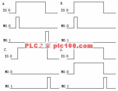 接口电路_可编程控制器图片,可编程控制器原理图; plc时序图怎么看;