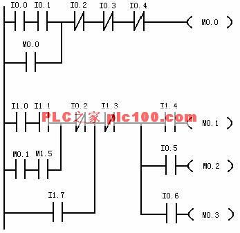 试用plc设计2小时的延时电路