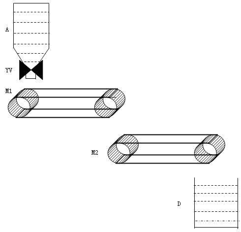 物料传送系统plc控制设计题目