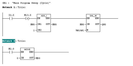 系统控制要求: 用按钮按下的次数控制灯亮的个数,为一时,第一盏灯亮,为二时,一二盏灯同时亮,最多可为十六盏灯同时亮。大于十七后,灯灭。重新来过。。 1、 按控制要求绘制程序框图。(20分) 2、 编写系统控制程序。(20分) 3、 高度系统程序和机电元件使其正确、可靠工作。(40分) 4、 系统故障排查。(20分) 定义: 按钮为I2.