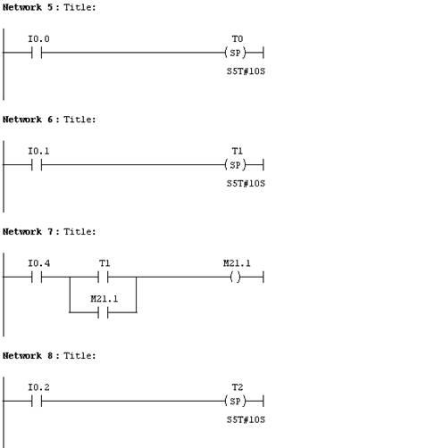 系统控制要求: 载物电梯: 1、电梯共3层,在任一层楼上按下按钮,可到达,并能实验上下楼。 2、电梯在某一层被按下时,在未到达前,其它两层按钮无效。 3、电梯在某一层时,停顿十秒,在此期间。其它层按钮同样无效 1、按控制要求绘制程序框图。(20分) 2、编写系统控制程序。(20分) 3、高度系统程序和机电元件使其正确、可靠工作。(40分) 4、系统故障排查。(20分) I/O分配: