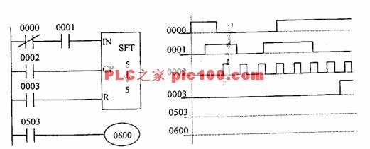 """设计一电机的""""星-三角""""启动plc控制电路"""