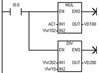 鑫元PLC|S7-200系列PLC整数乘除法指令的格式