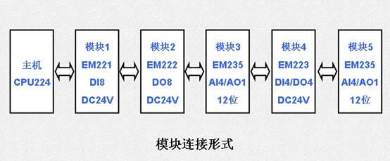 http://xb.gxsdxy.cn/jpkc/plc/PLCjpk/kj/xm0/rw2/rw1_clip_image002_0006.jpg