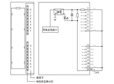 1)   不要将交流电源线接到输入端子上,以免烧坏plc;  2)   接地端子