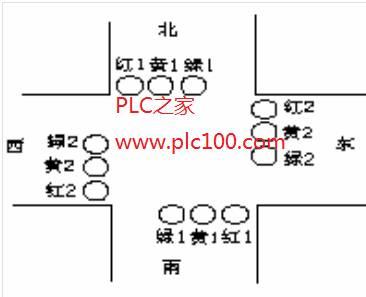 西门子plc模块cpu224cn继电器