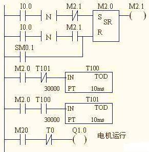 控制泵往复循环运行的西门子s200