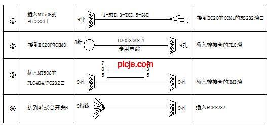 西门子15针串口接线图