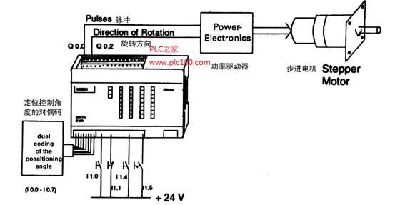 硬件电路图手绘版