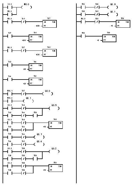 用plc构成交通灯控制系统梯形图举例