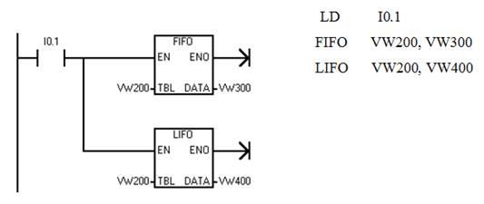 ba7071应用电路图
