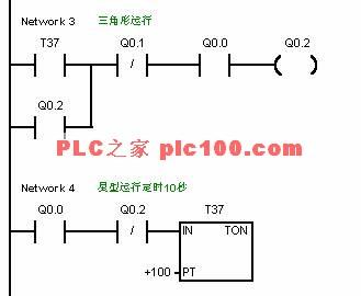 三相笼型异步电动机的y—Δ降压起动控制(s7-200系列plc)