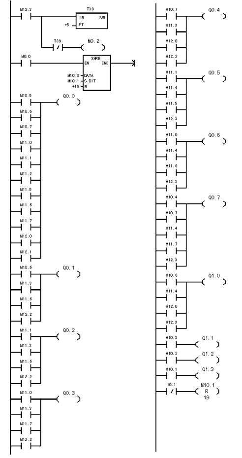 用西门子plc构成天塔之光控制系统