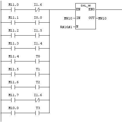 液体混合装置plc控制系统流程图及梯形图编程