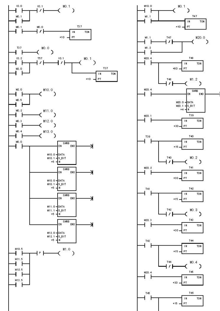 用plc构成装配流水线控制系统梯形图和语句表
