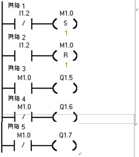自动顺序循环控制和手动控制的转换程序