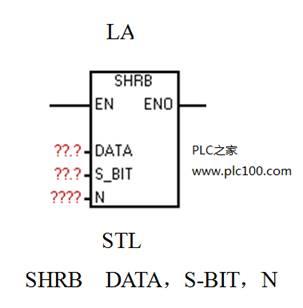 plc移位寄存器指令(shrb)