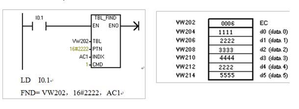 谷瀑环保设备网 可编程控制器/plc控制器 上海湘驰自动化设备有限公司
