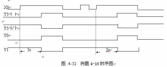 plc定时器指令(tmr,tmx和tmy指令)的格式